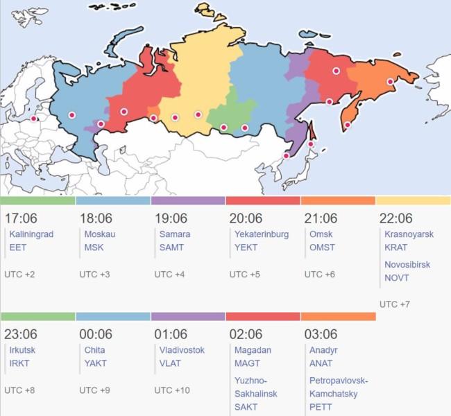 Uhrzeit Russland Zeitzonen